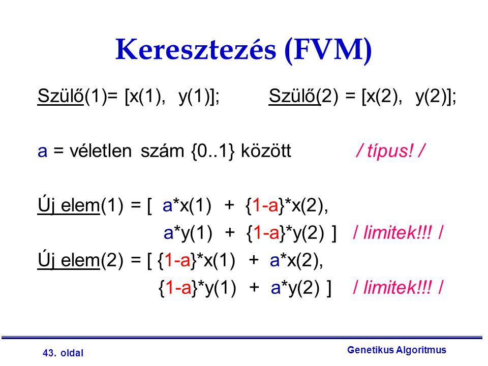 Keresztezés (FVM) Szülő(1)= [x(1), y(1)]; Szülő(2) = [x(2), y(2)];
